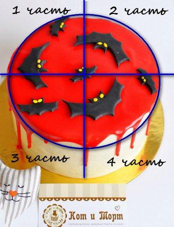 делим торт на 4 части