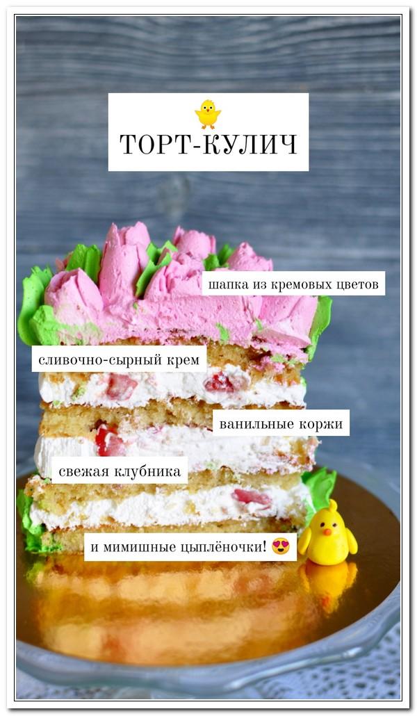 Торт-кулич в разрезе