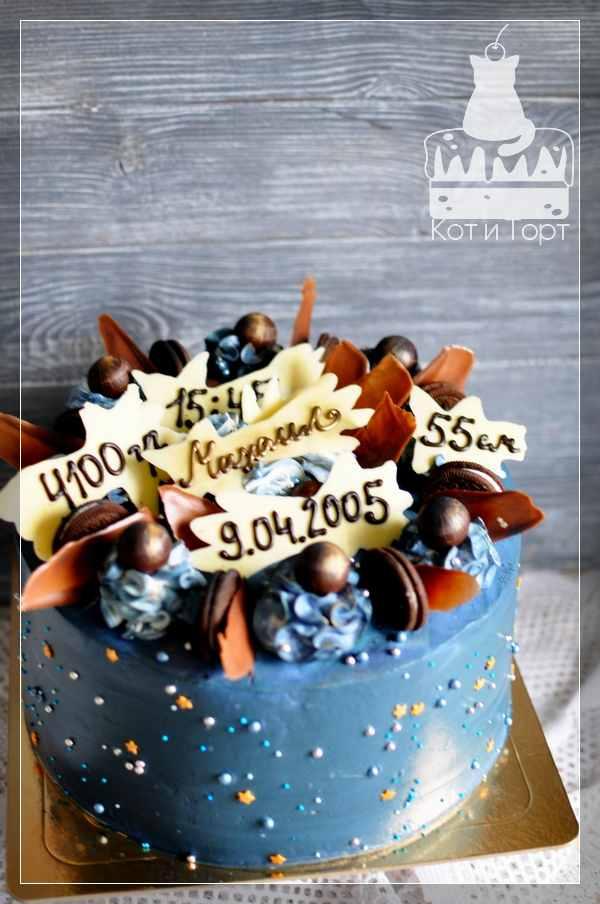 Торт-метрика на день рождения