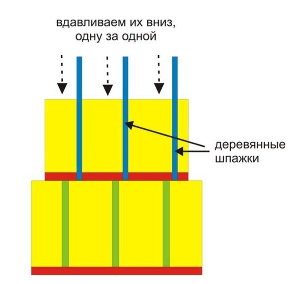 Как собрать двухъярусный торт-6